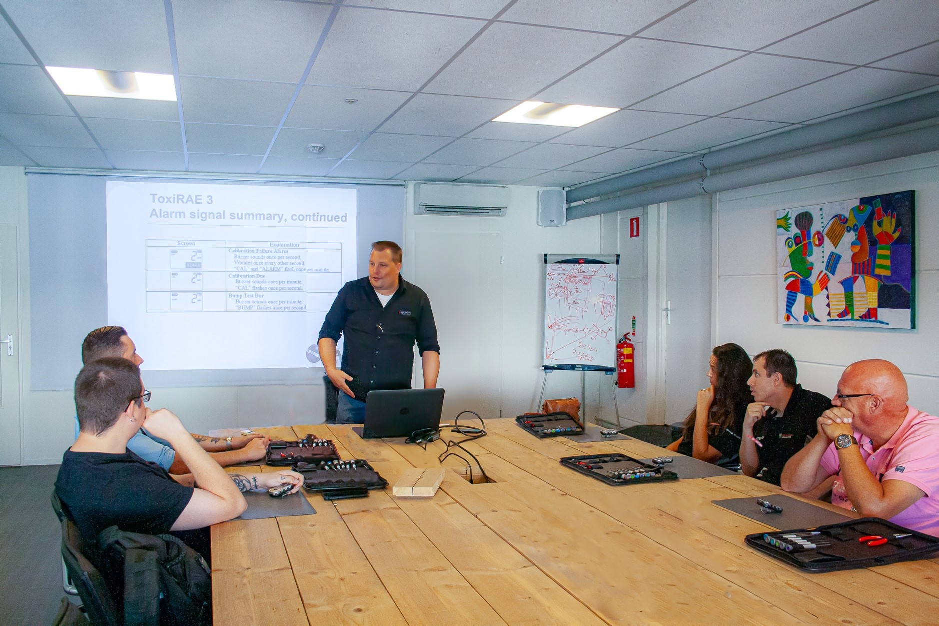 7solutions Training in Gasdetection